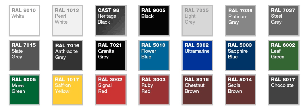RAL Colours gutters
